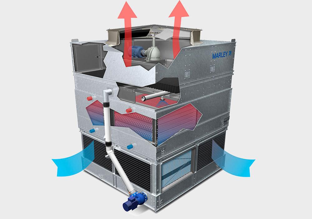 DT Fluid Cooler 3