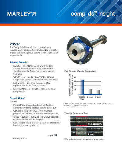 Marley Insight – Comp-DS Driveshaft